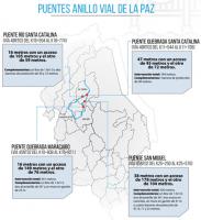El anillo vial de la Paz del Catatumbo tendrá 4 puentes