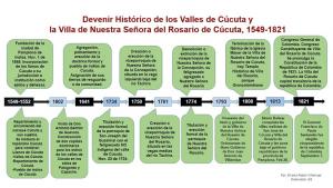 Los valles de Cúcuta y su devoción al patriarca señor San Joseph que dio el nombre a la ciudad